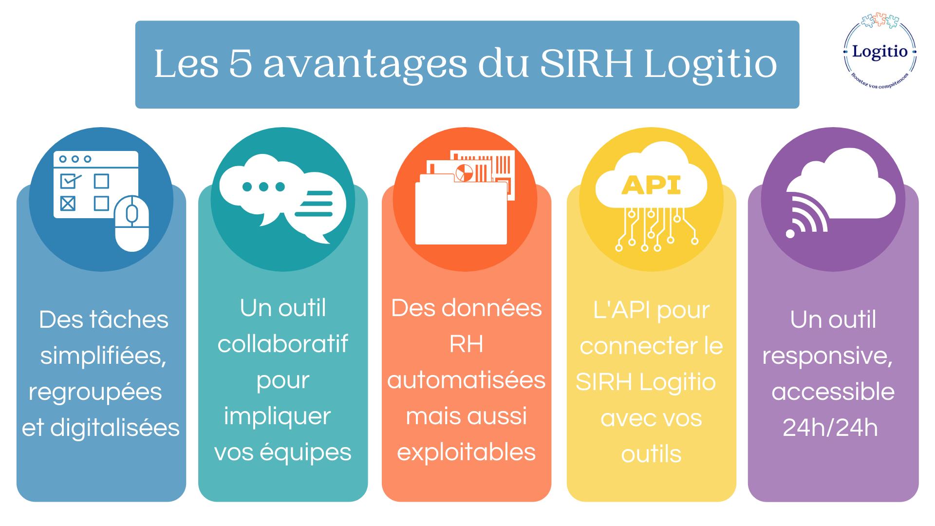 Read more about the article Les avantages du SIRH